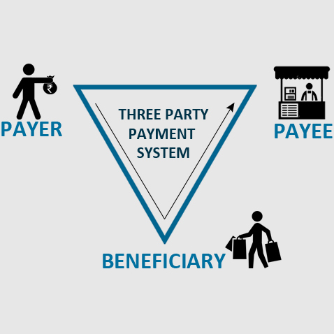 Three party payment system